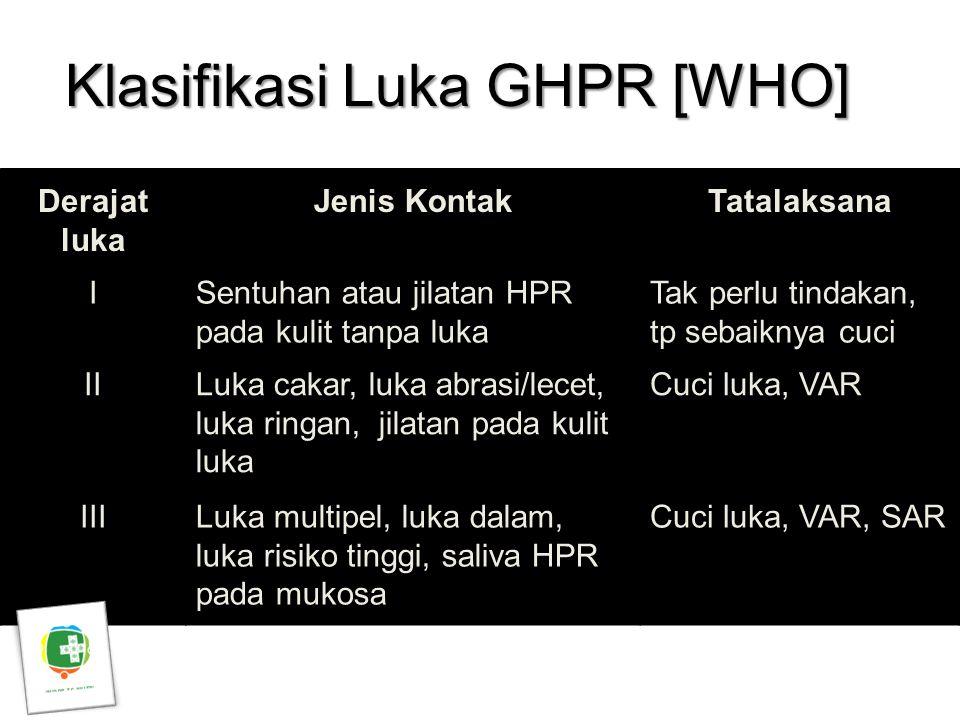 Klasifikasi Luka GHPR [WHO]